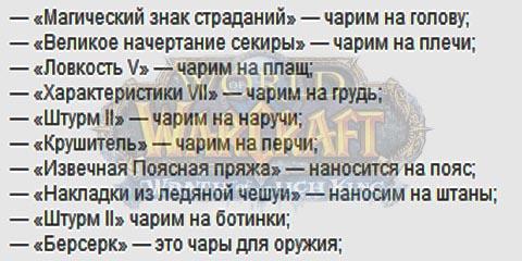 Nalozhenie-char-arms-var-3-3-5-pve