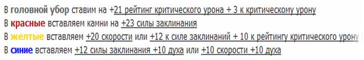 Kamni-dlya-Frost-Maga-3-3-5-PvE